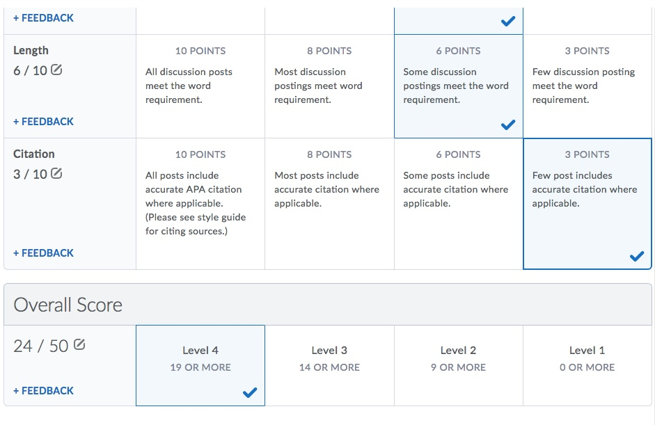D2L Discussion Rubric Grading 2