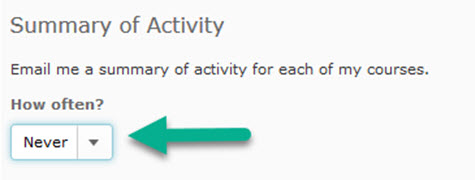 Summary of Notification Activity